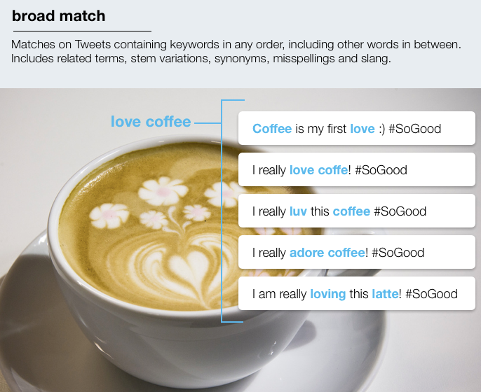 Twitter's Broad Match targeting
