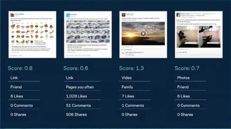Example Ratings from Facebook f8 talk