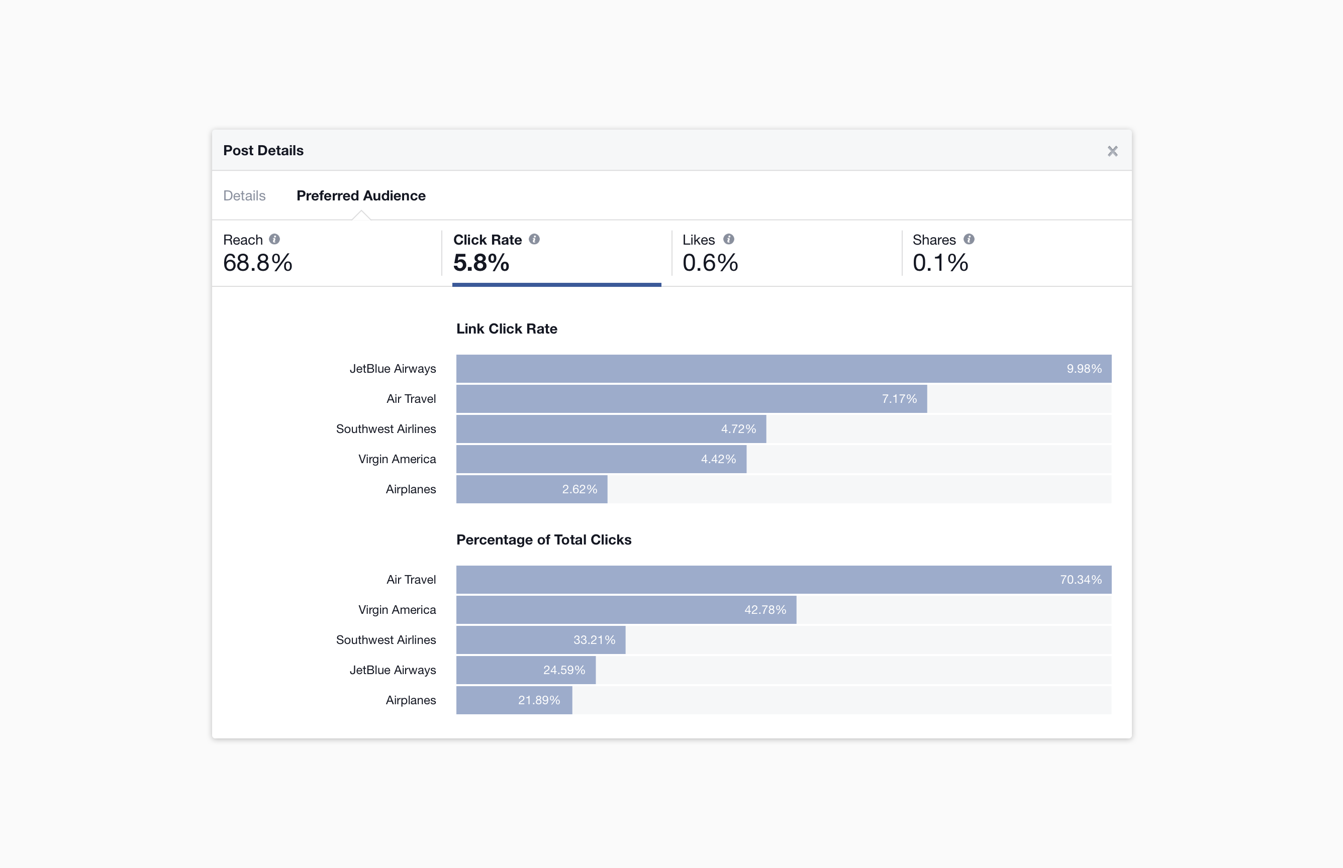 fb-audience-targeting-insights.png