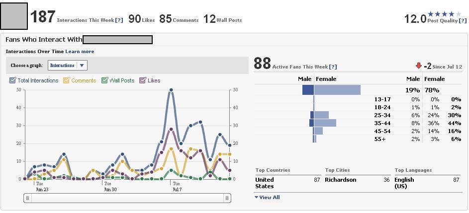 New metrics on Facebook Insights tool