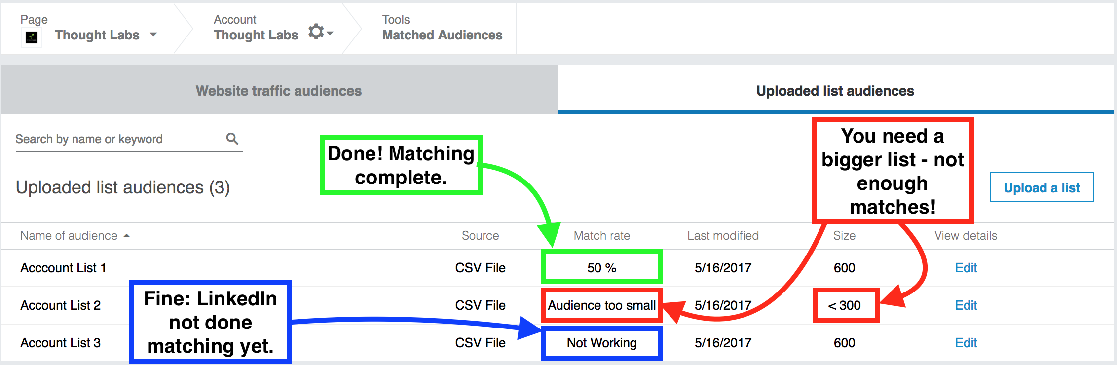 LinkedIn matched audience results list