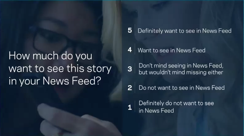 How the Facebook News Feed Works in 2015